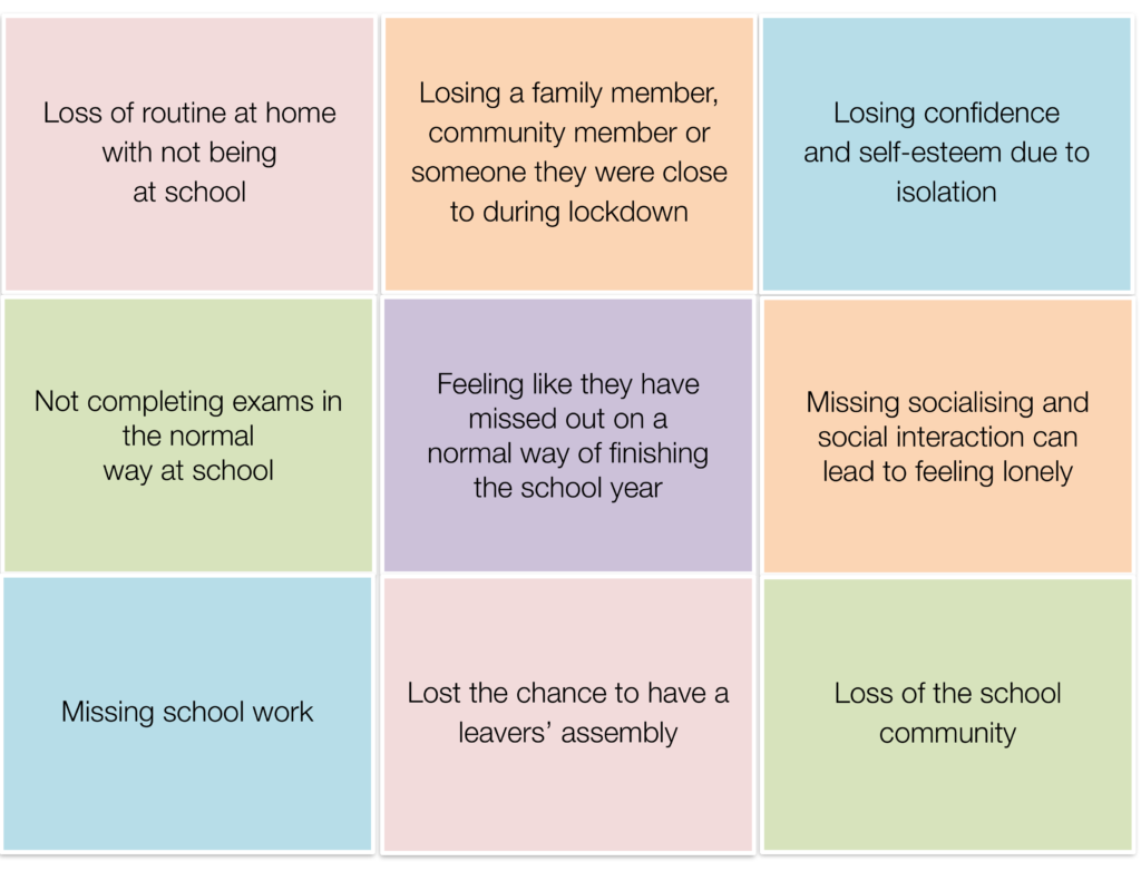 Supporting your child through loss graphic
